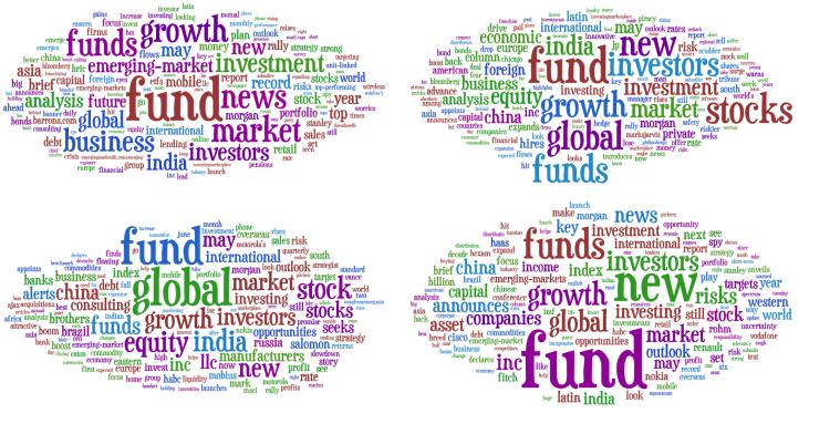 Emerging Markets 2006 Headlines - world cloud