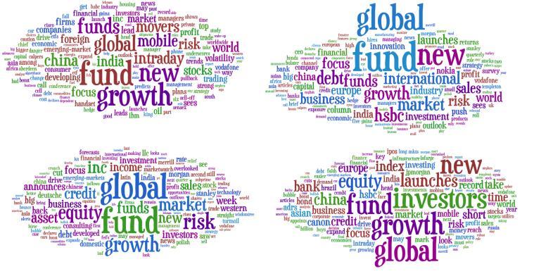 Emerging Markets 2007 Headlines - word cloud