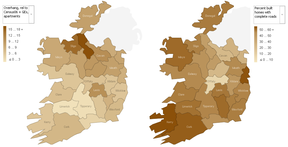 Ghost estates by county: % overhang and % with functioning roads